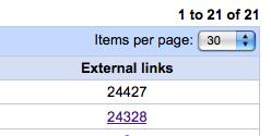 24,328 inbound links