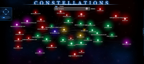 Star Wars Search CONSTELLATIONS
