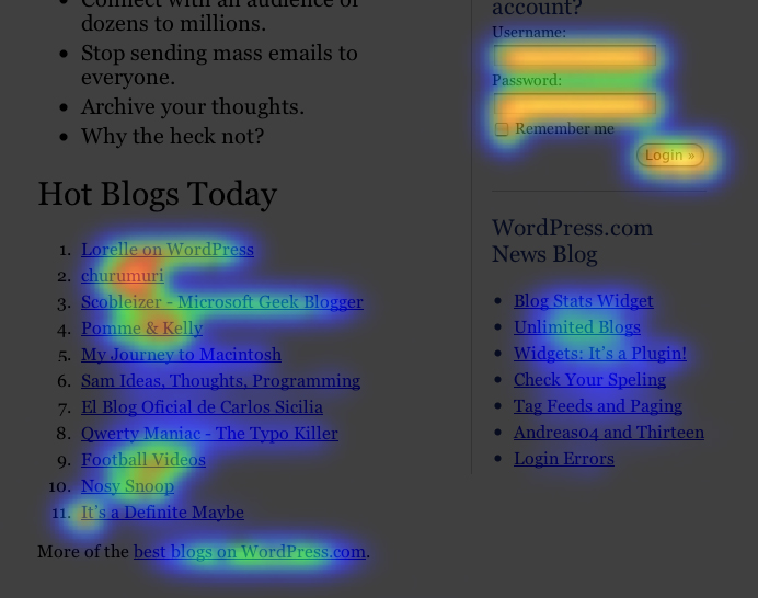 Heat Map Analytics