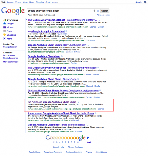 SERP showing the Google Analytics Advanced Cheat Sheet at Position 8