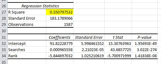 Regression stats