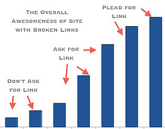 domain quality for link building