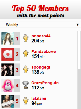 allkpop - Leader Board