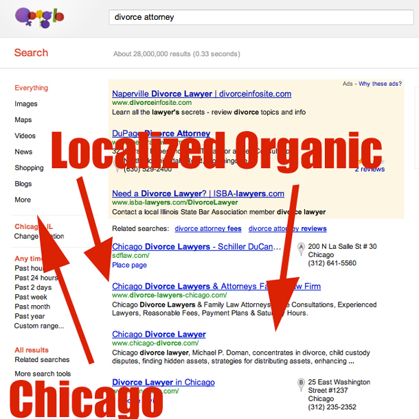 Chicago SERP
