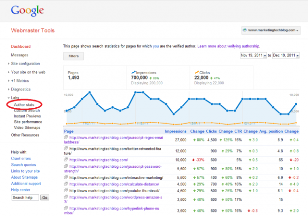 google webmaster tools author stats