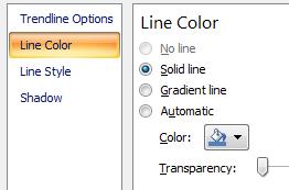 trendline color options