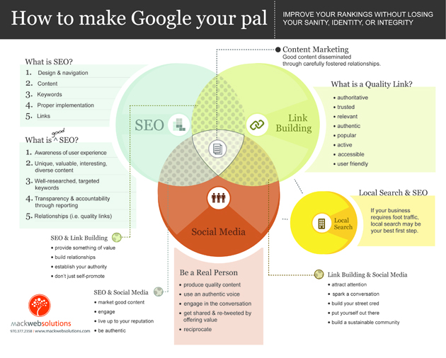 How to Make Google Your Pal