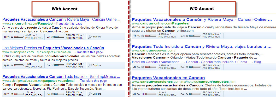 Spanish language SERP's with and without Accents
