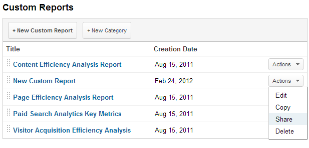 Share Custom Report in Google Analytics