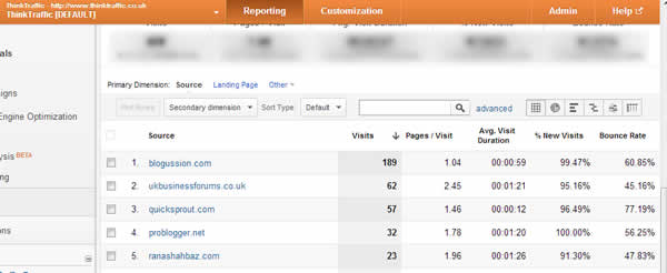Analytics referral traffic screenshot