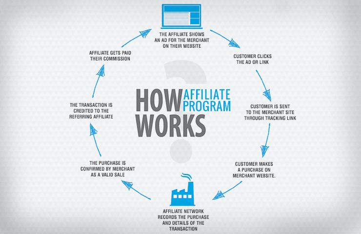 Affiliate-Programs.jpg