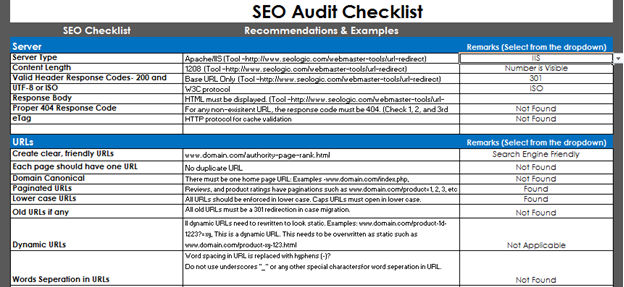 360 Degree Competitive Benchmark Analysis -Checklists & Tools ...