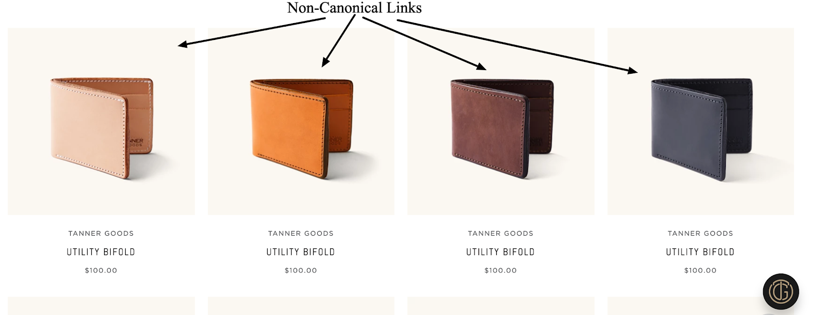 Shopify collection page links to non-canonical URLs