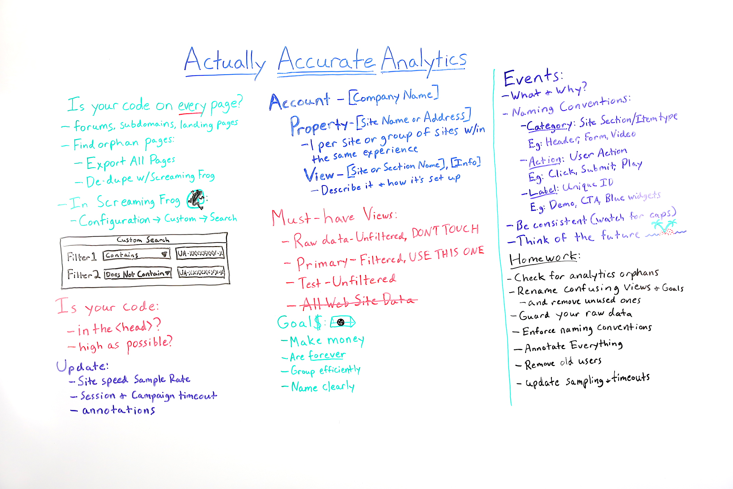 Actually Accurate Analytics - Whiteboard Friday 1