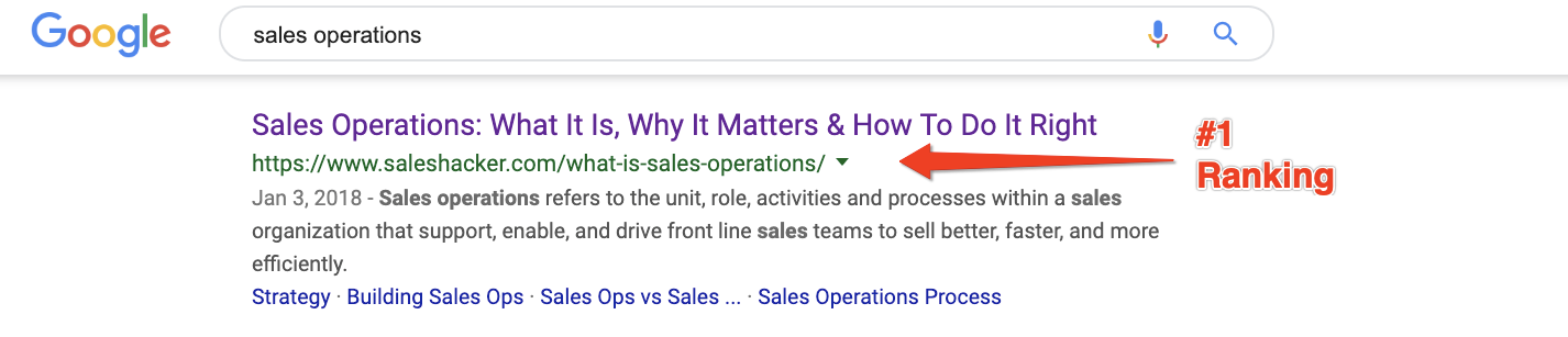 Case Study: How a Media Company Grew 400% and Used SEO to Get Acquired 29