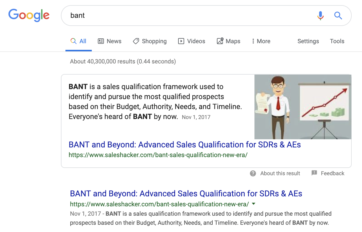 Case Study: How a Media Company Grew 400% and Used SEO to Get Acquired 40