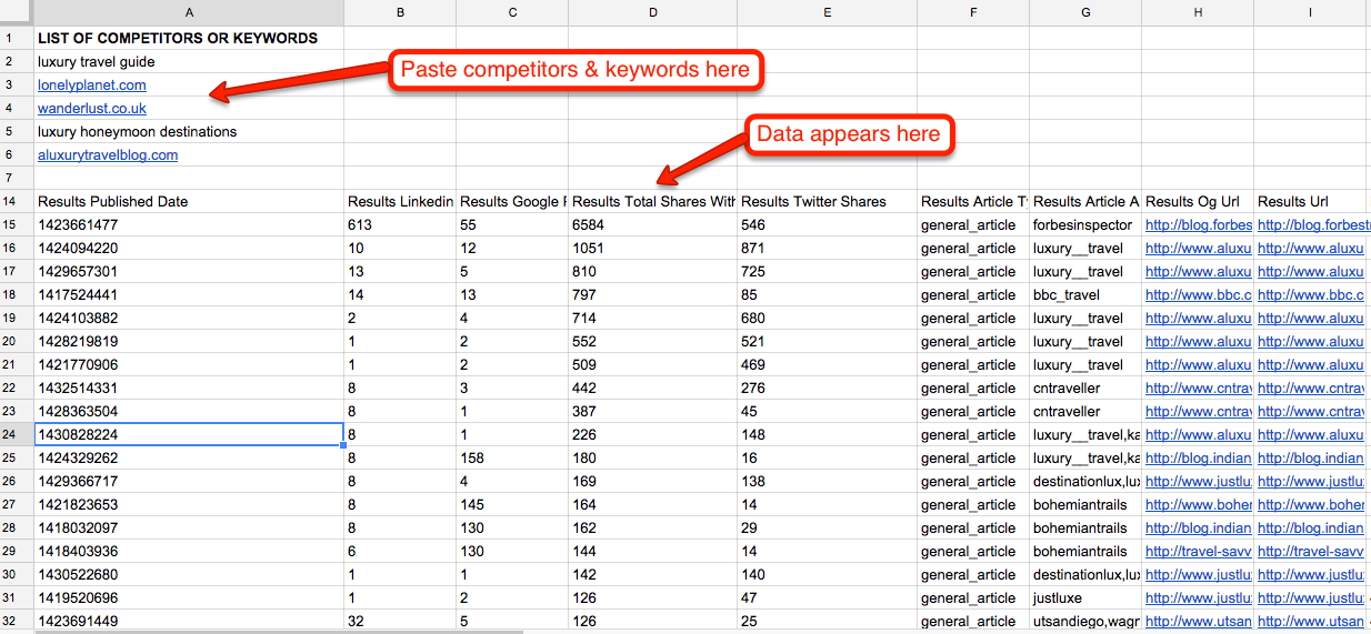 integrated google doc for analysis