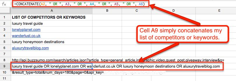 concatenated cells
