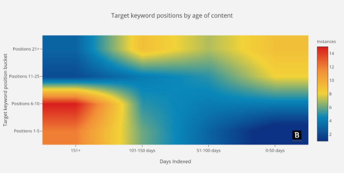 How to Use Tools to Determine Which Content to Re-Optimize: A Step-by-Step Guide 1