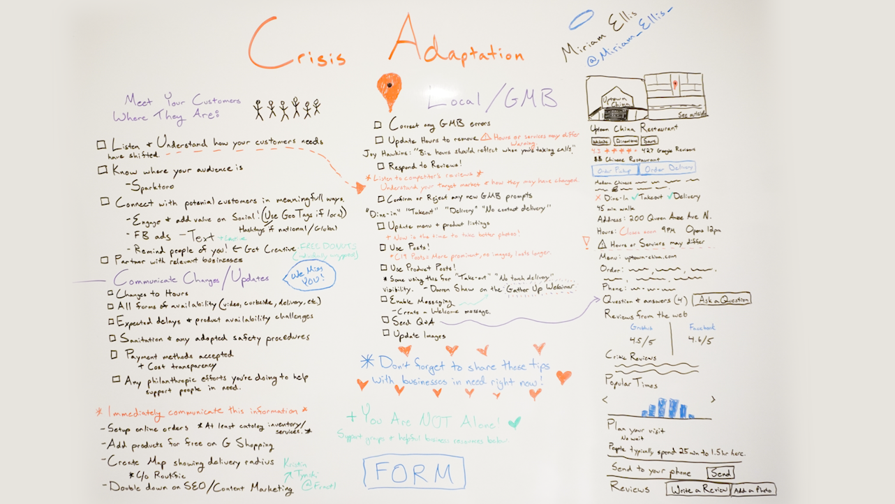Crisis Adaptation - Whiteboard Friday