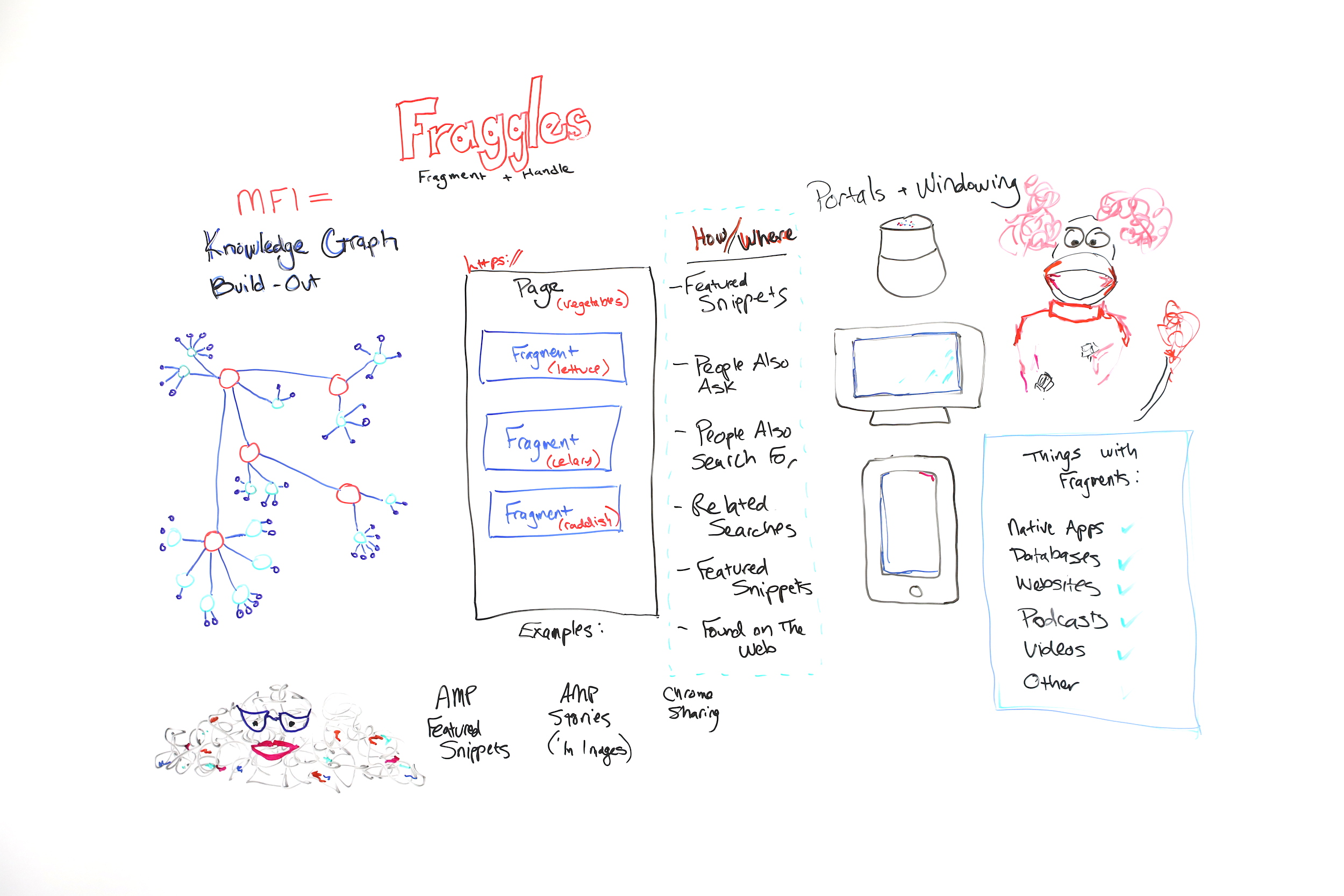 All About Fraggles (Fragment + Handle) - Whiteboard Friday 1