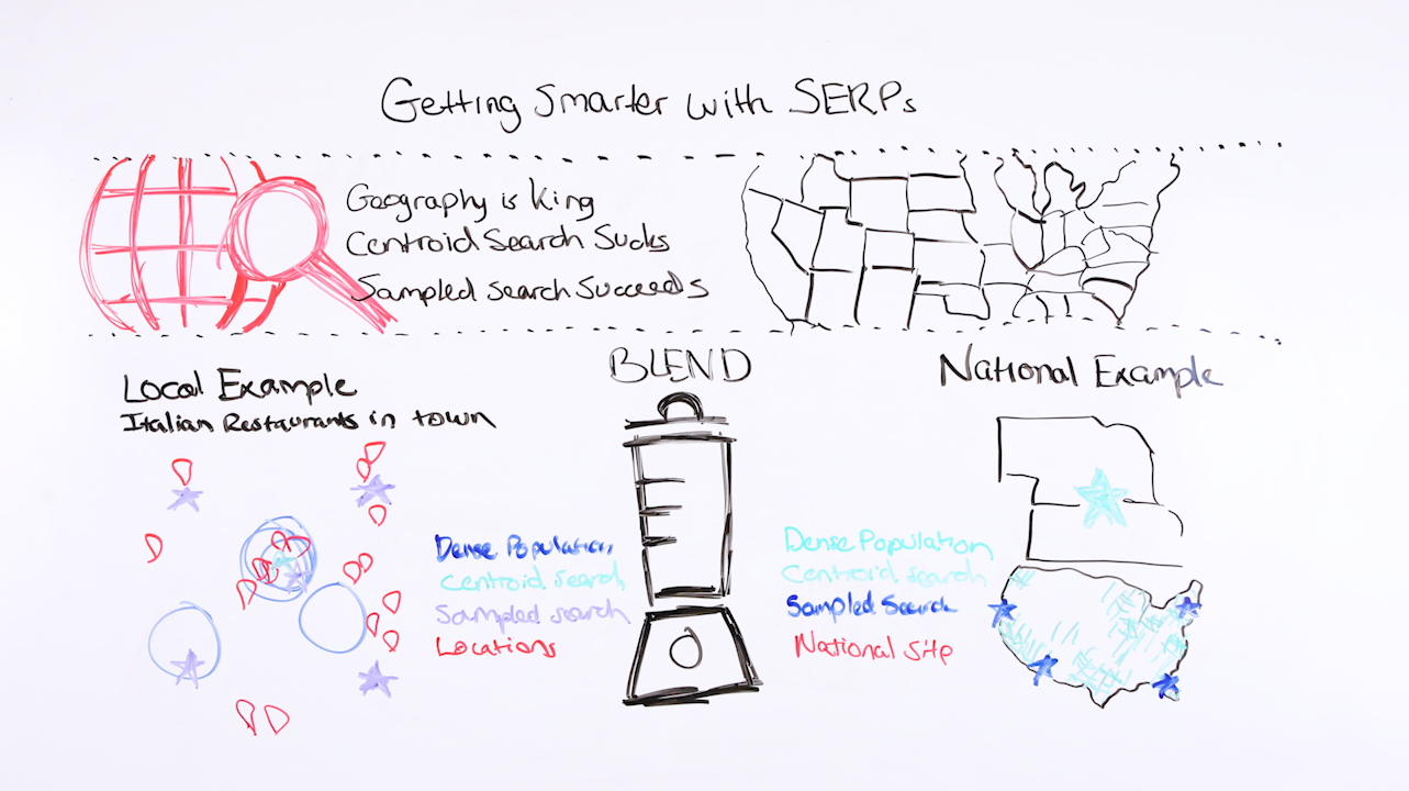 Getting Smarter with SERPs - Whiteboard Friday 1