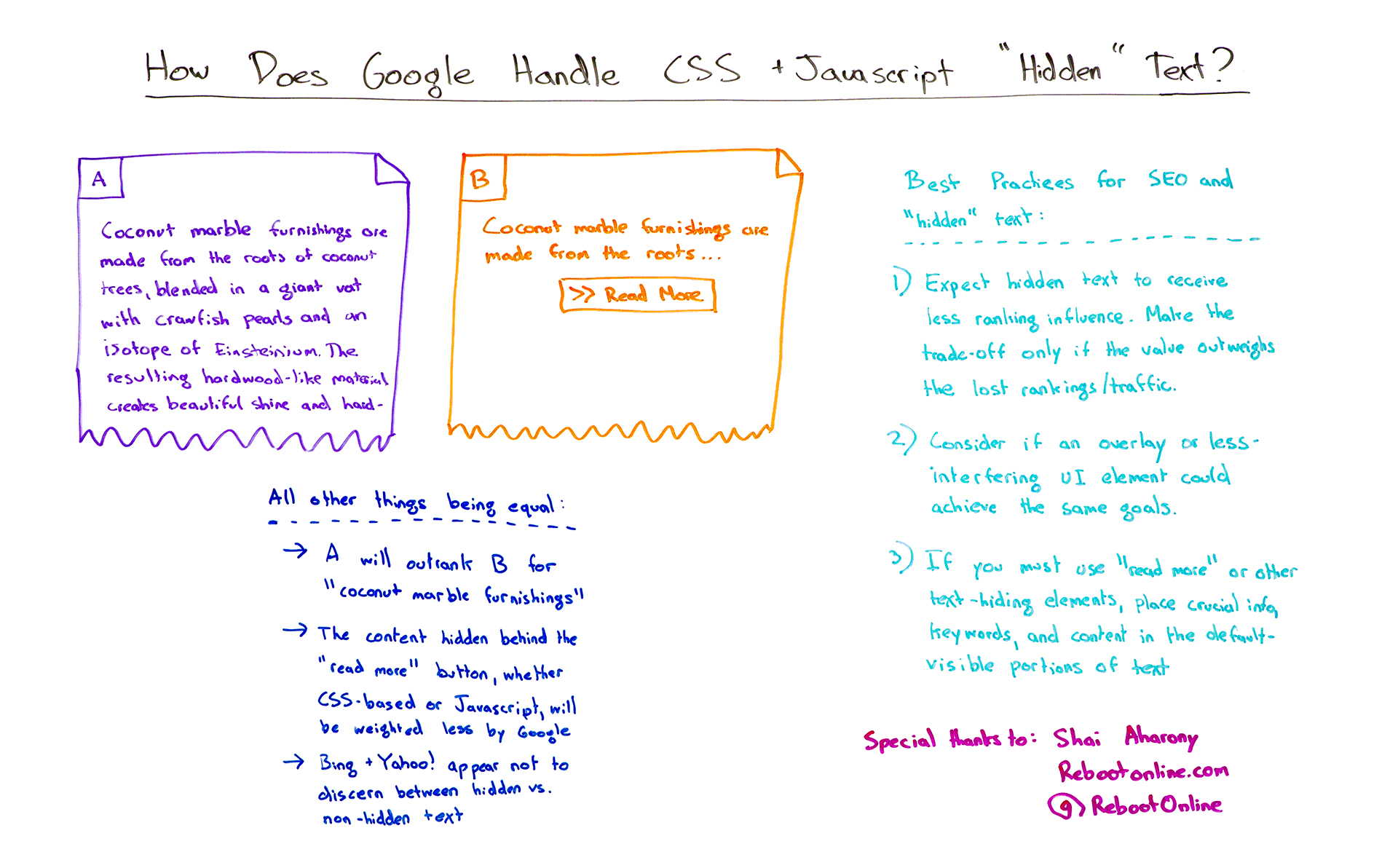 How Google handles CSS and Javascript