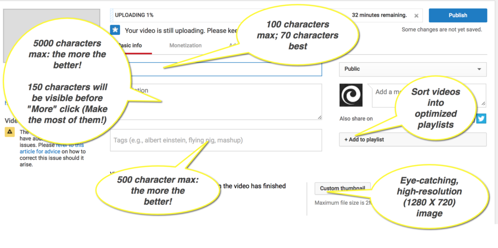 Youtube SEO checklist