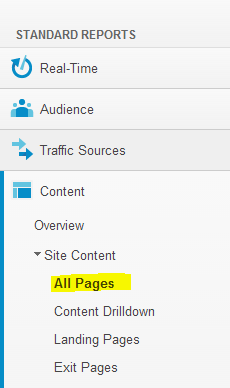 Google Analytics: Content  Site Content All pages navigation