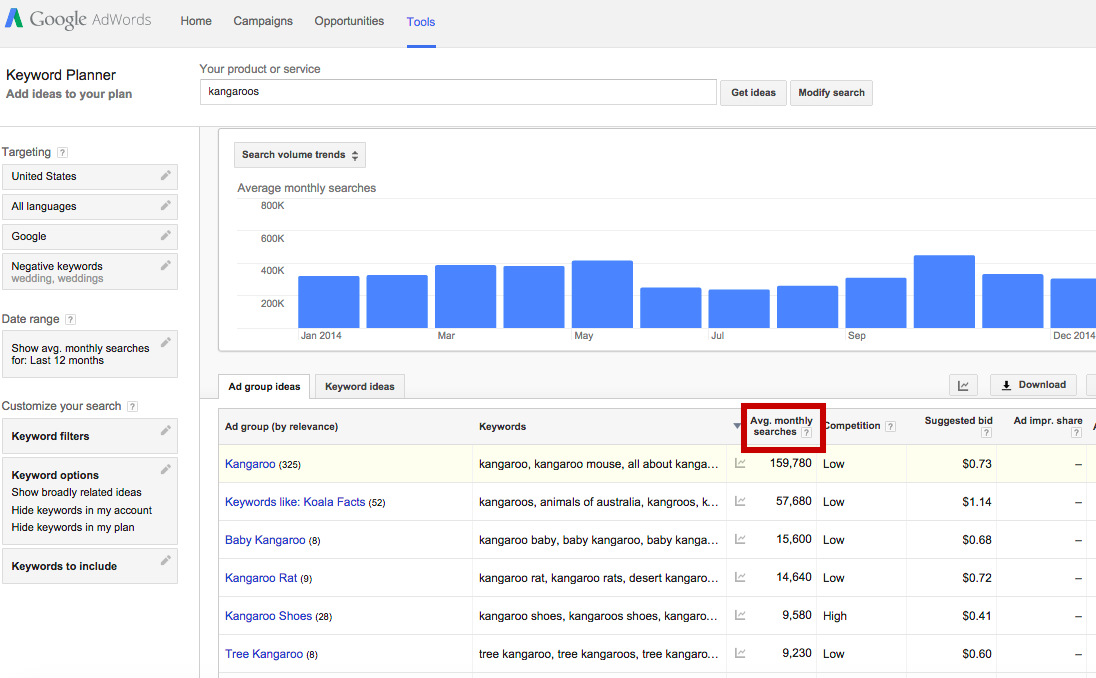 keyword search volume adwords