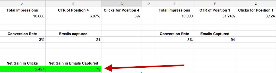 calculating emails captures