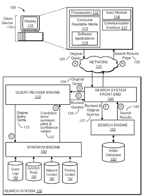 "Image from ""The Google Hummingbird Patent?"" by Bill Slawki on SEO by the Sea."