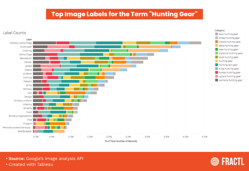 New Opportunities for Image SEO: How to Leverage Machine Vision for Strategic Wins 1