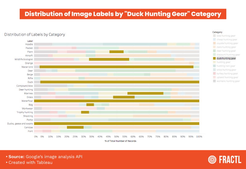 New Opportunities for Image SEO: How to Leverage Machine Vision for Strategic Wins 3