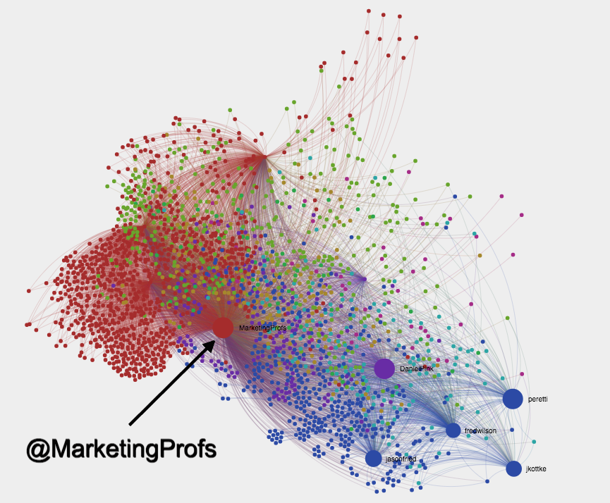 high-betweenness-centrality.png
