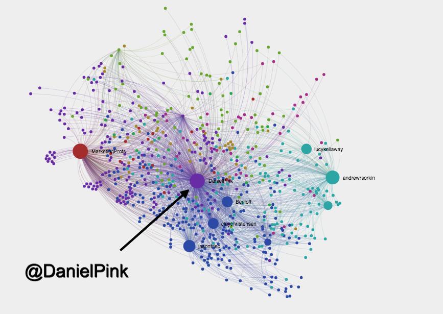 danielpink-social-graph.png