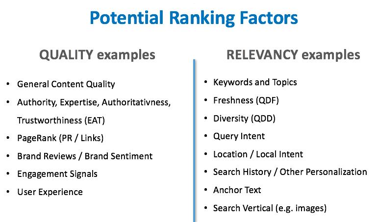 Potential Ranking Factors