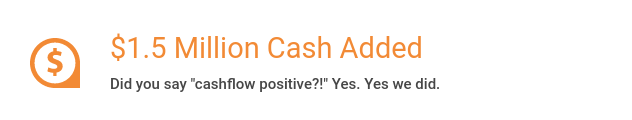 "$  1.5 million cash added. Did you say ""cashflow positive?!"" Yes. Yes we did."