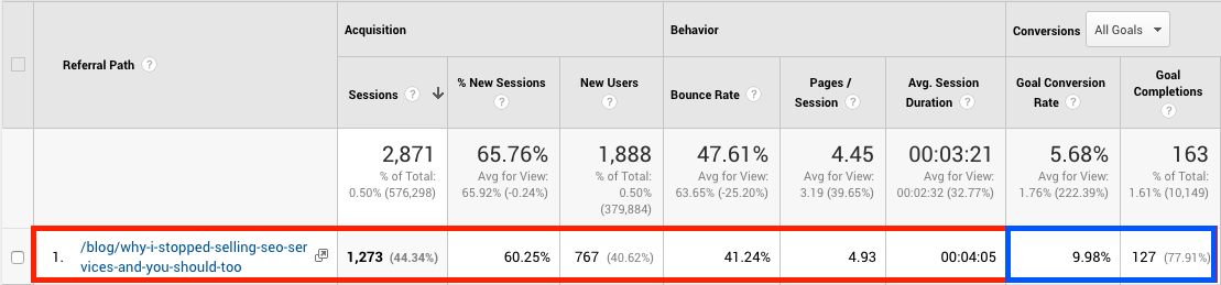 moz-referral-traffic