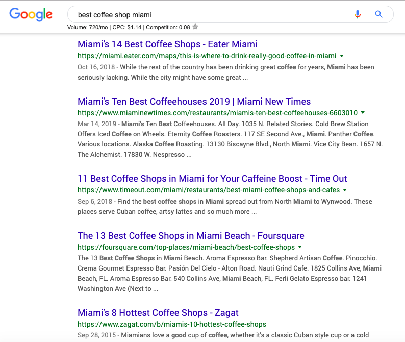 6 Ways to Get More Organic Traffic, Without Ranking Your Website 11