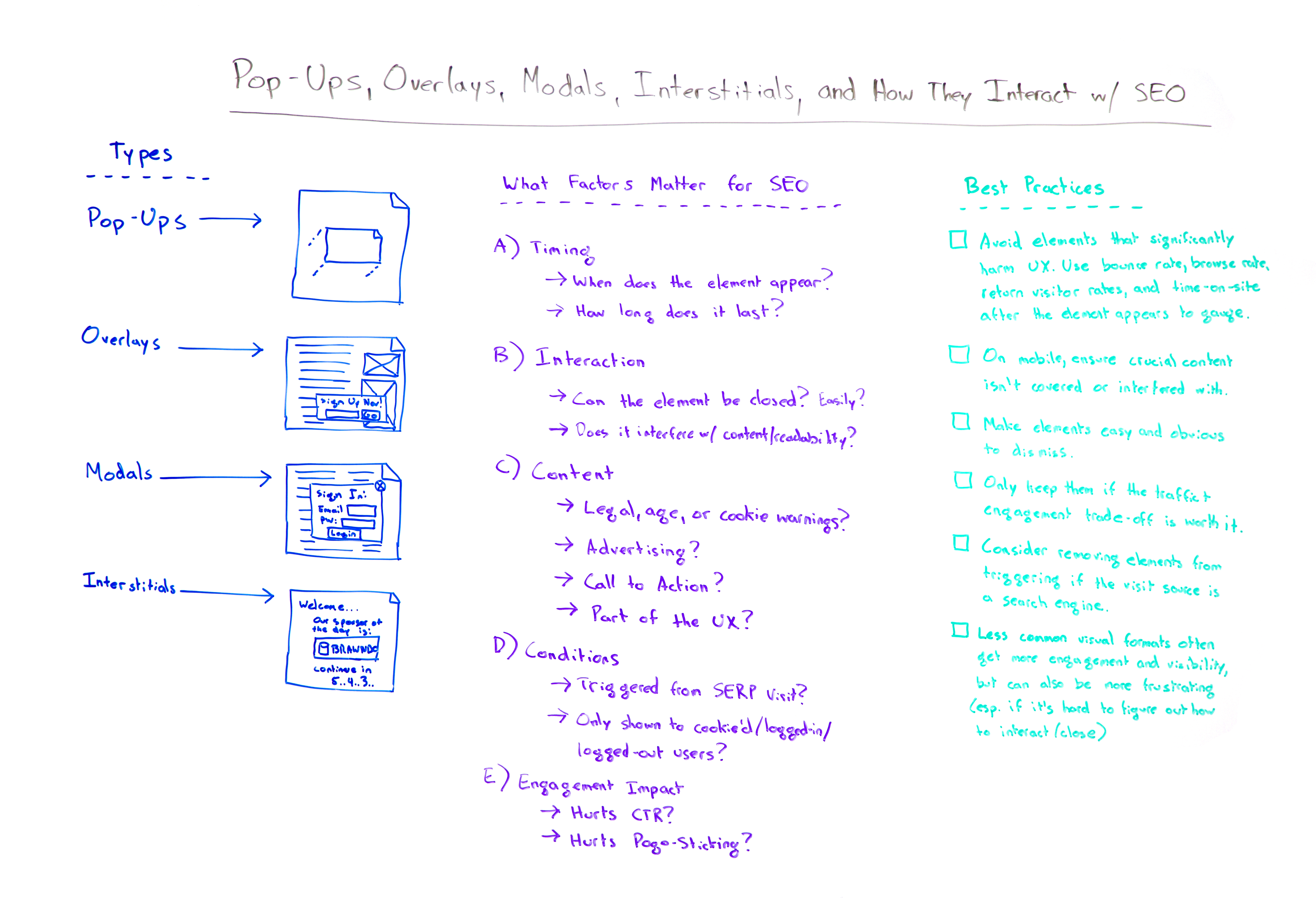 Pop-ups, modals, overlays, interstitials, and how they work with SEO