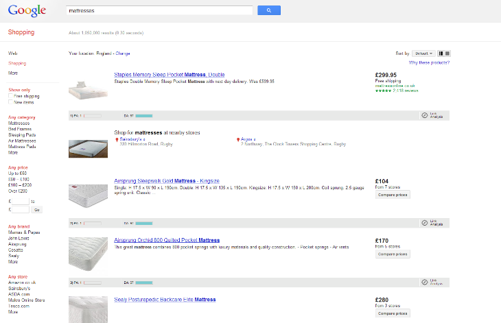 Google Shopping Listings