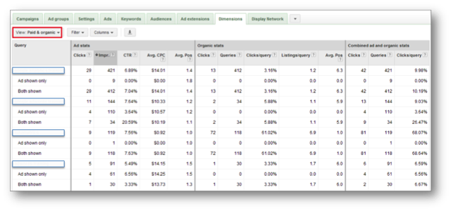 Paid and Organic Search Reports AdWords