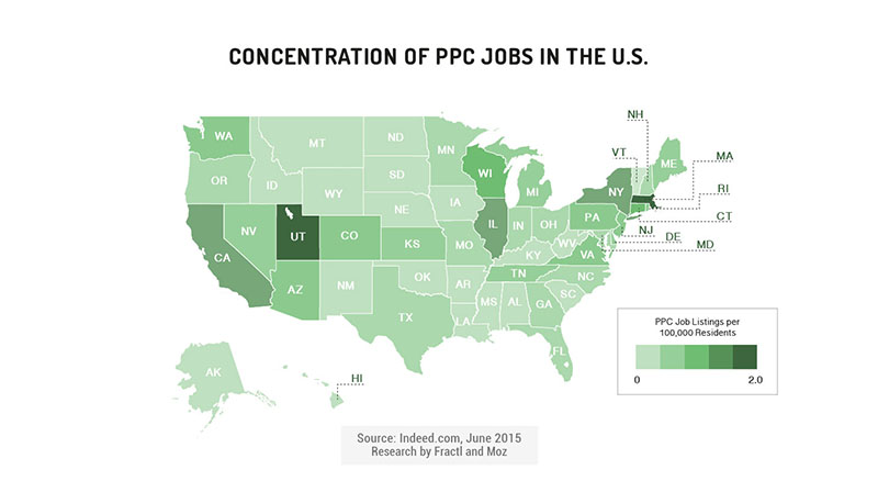 ppc job concentration