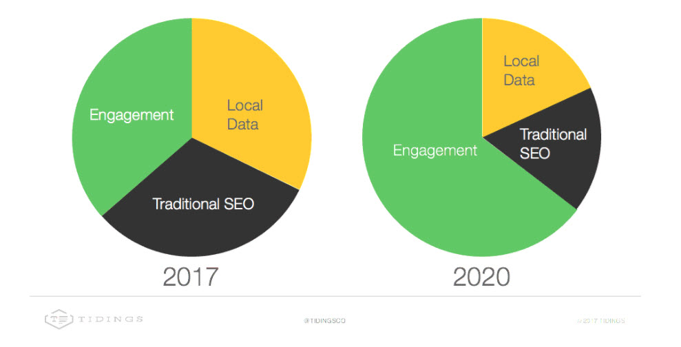 How do unfiltered search engines work? - Quora