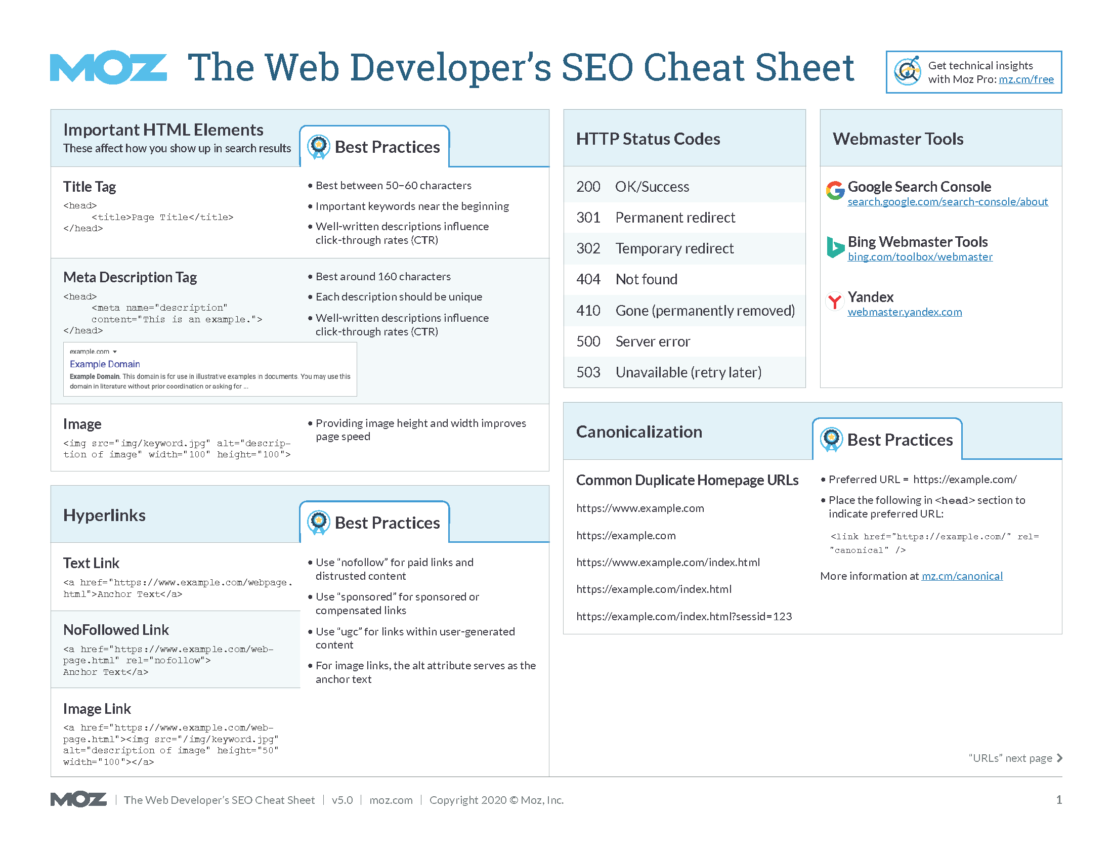 How to Get Your Web Developer on Board with SEO [Bonus PDF] - Whiteboard Friday 2