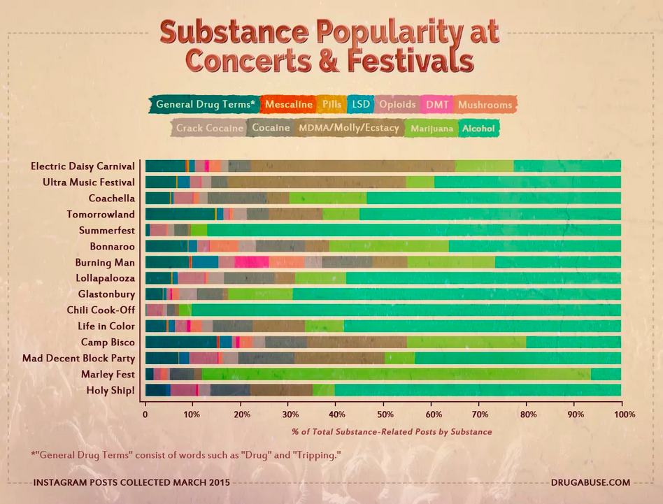 concert-drug-mentions.png