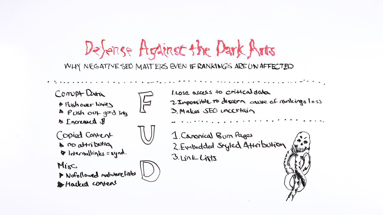 Defense Against the Dark Arts: Why Negative SEO Matters, Even if Rankings Are Unaffected 1
