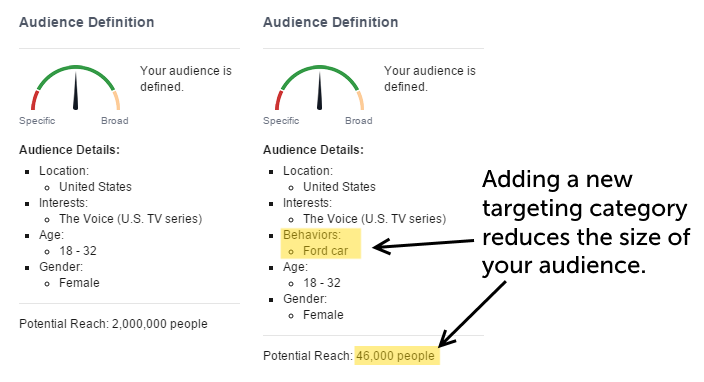 facebook-interest-targeting-category