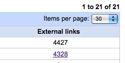 4,000 inbound links